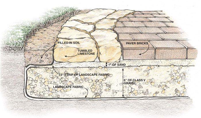 pin-flagstone